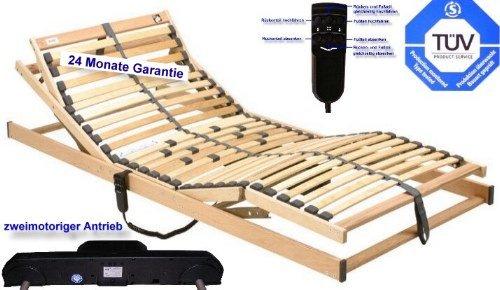 motorlattenrost elektrischer lattenrost 90 x 200 m bel24. Black Bedroom Furniture Sets. Home Design Ideas